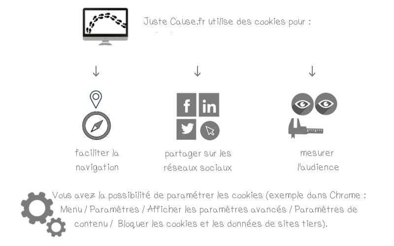 legal design cookies
