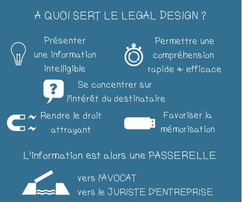 definition Legal Design Juste Cause