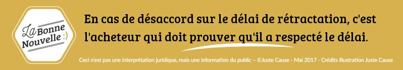 infographie juridique délai rétractation