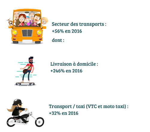 secteur-transport
