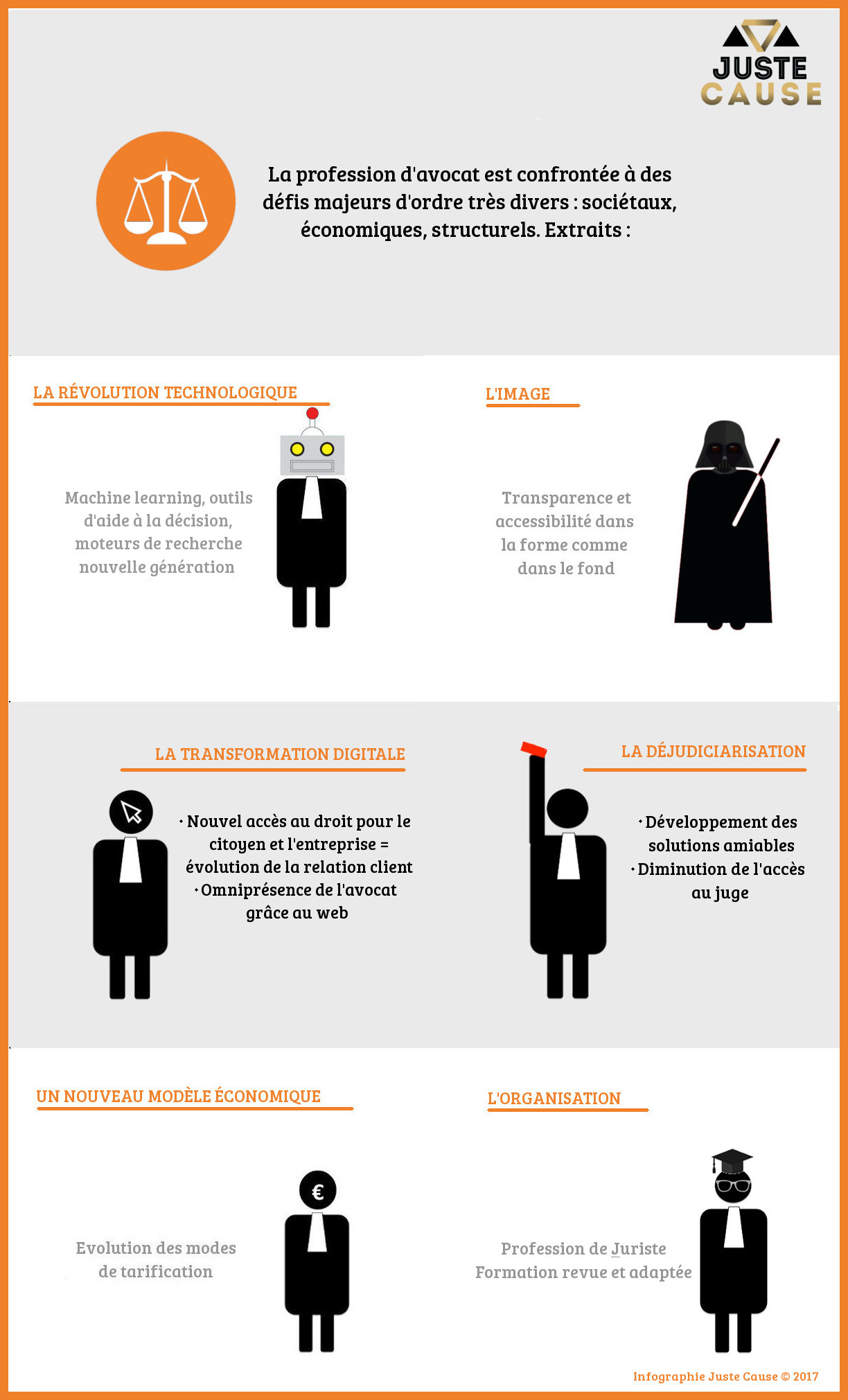 infographie juridique profession avocat