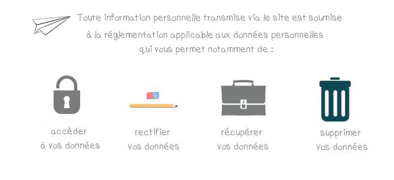 legal design données personnelles
