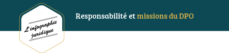 responsabilite et missions DPO Legal Design Juste Cause
