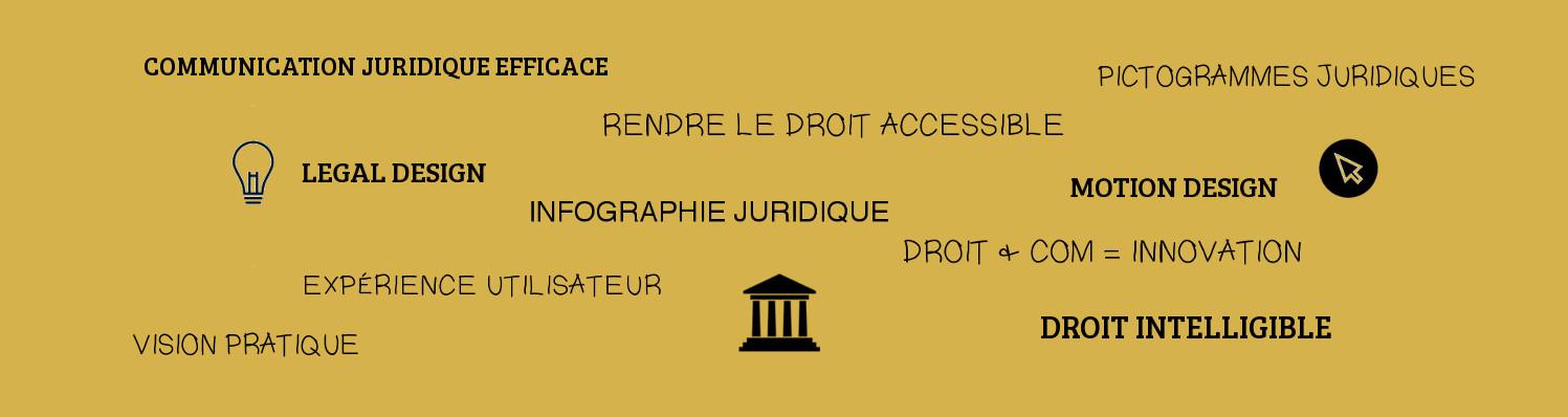communication juridique efficace Legal Design Juste Cause