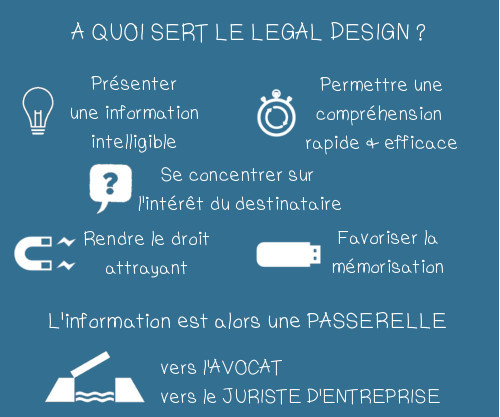 definition Legal Design Juste Cause