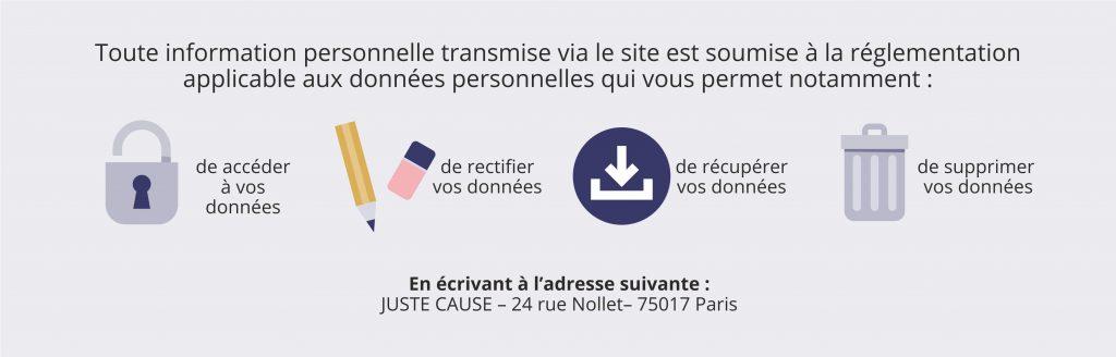données personnelles legal design